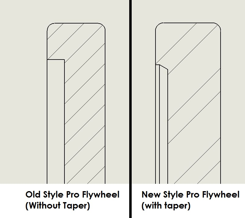 Old_vs_New_Pro_Flywheel.jpg